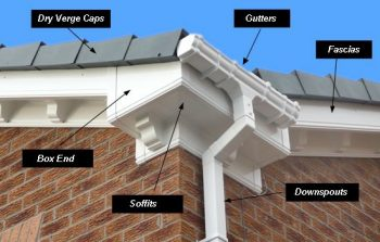 Our Range Of Fascias And Soffits Are A Fantastic Upgrade To The Look Your Home They One Most Durable Long Lasting Products On Market